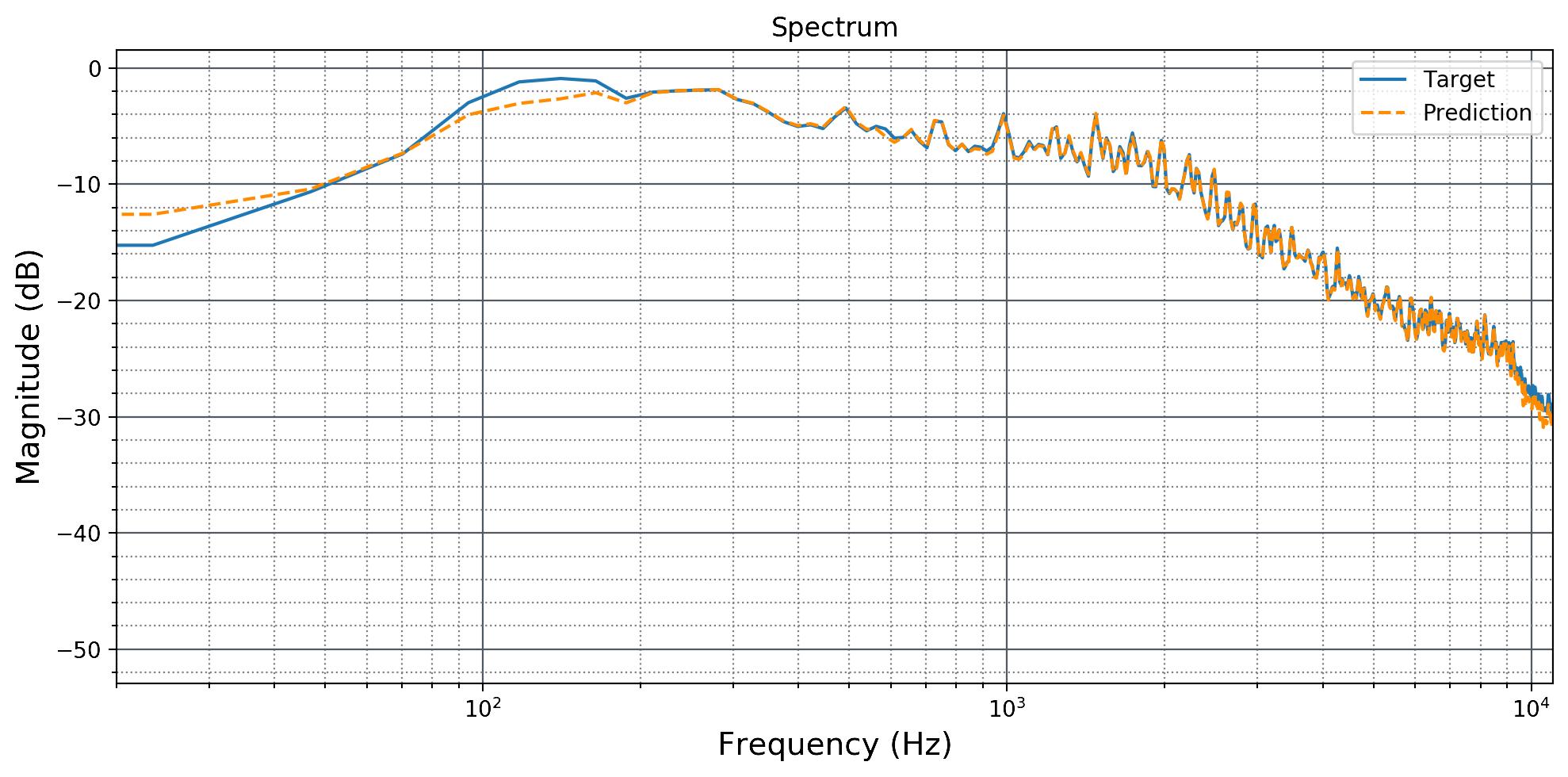 blog1-spectrum-diff