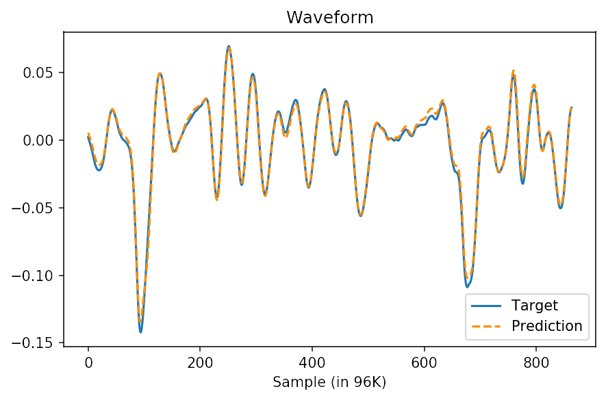 blog1-waveform-diff-detail