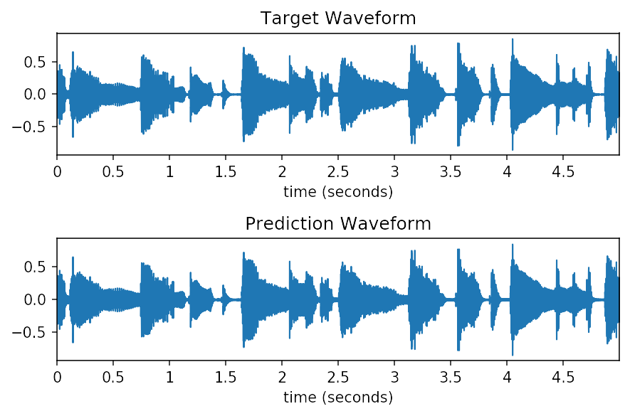 blog1-waveform-diff-overview